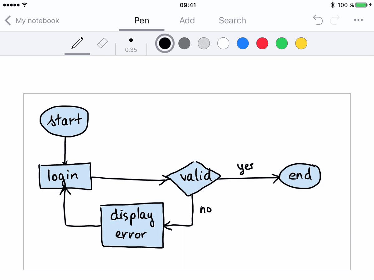 Diagrams in Nebo